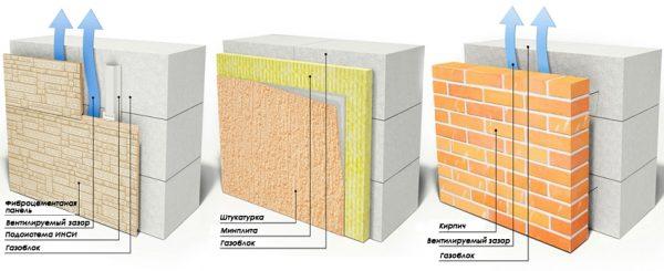 Варианты наружной защиты газосиликатных блоков