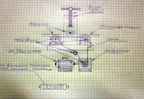 Схема электрического профилегиба
